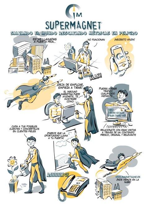 Supermagnet comic inbound marketing
